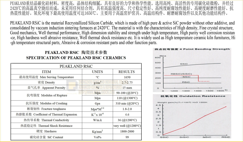 rsic recrystallized silicon carbide -www.peaklandcn.com