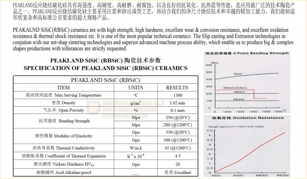 sisic /rbsic reaction bonded silicon carbide -www.peaklandcn.com